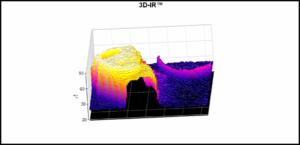 3D teplotní charakteristika objektu